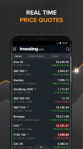 Investing.com: Stocks, Finance, Markets & News 4.8 screenshots 1