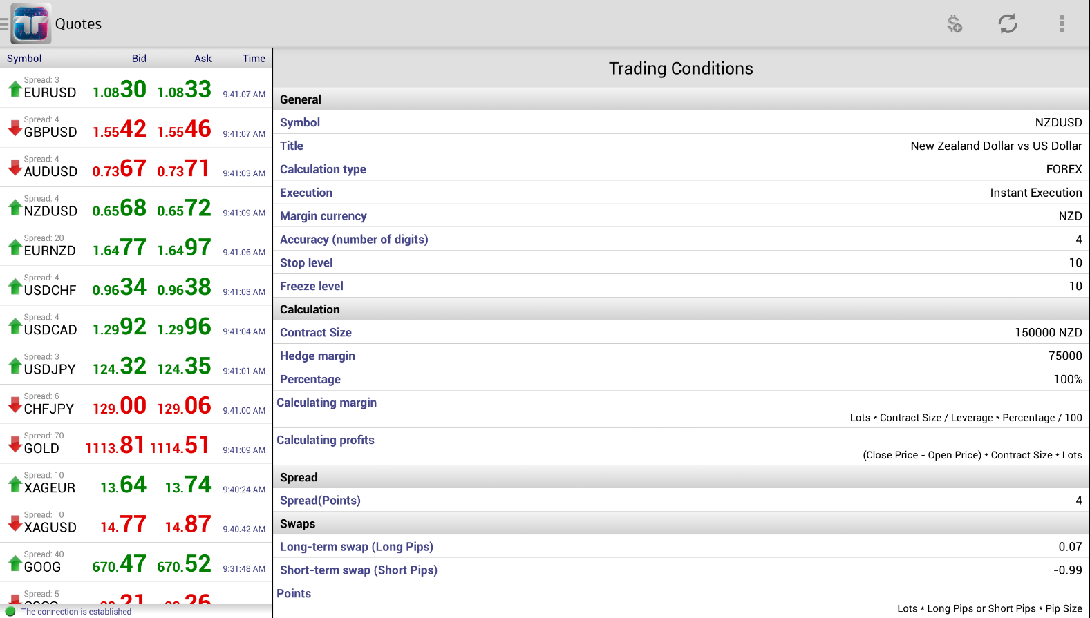 TeleTrade Analytics- screenshot