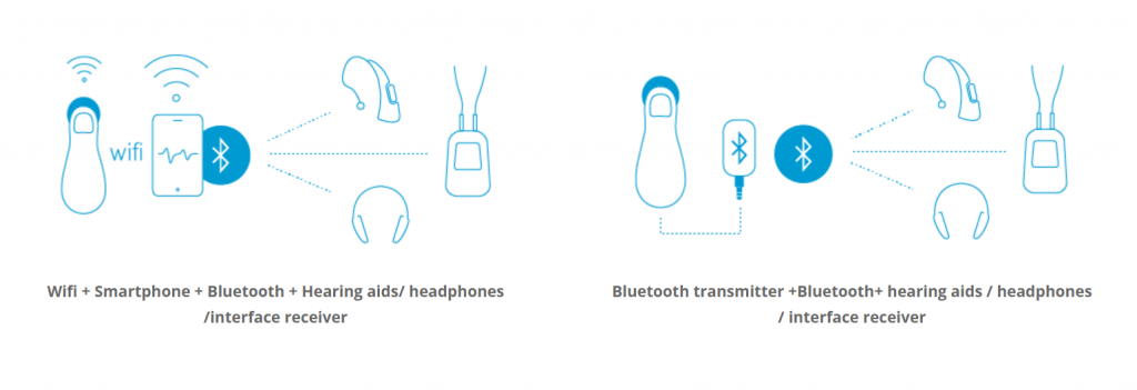 Amplified stethoscope for doctors and nurses with hearing loss