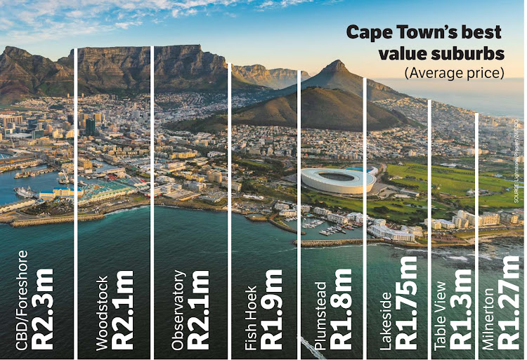 hunting cape town s house bargains