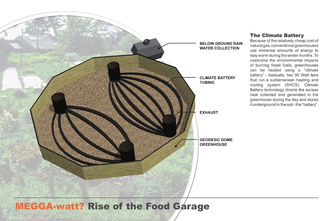 The Food Garage Climate Battery