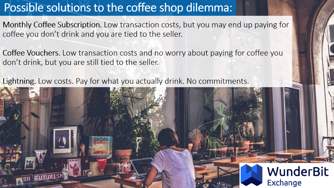 coffee shop dilemma solution