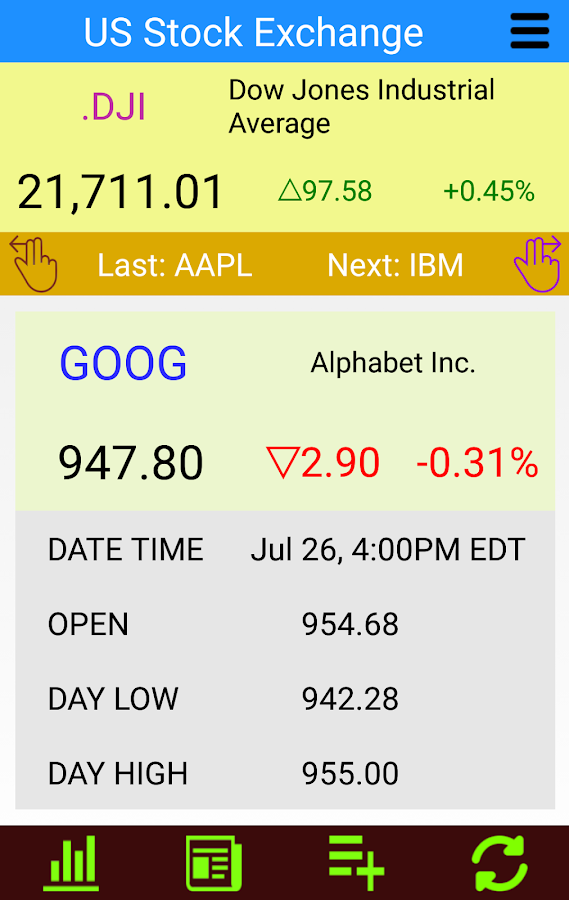 Stock Quote For Google Inc: Stocks: US Stock Markets