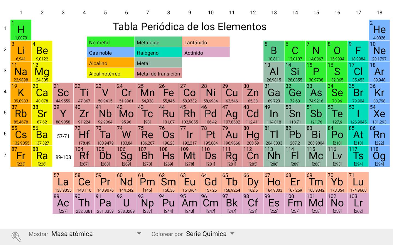 Elementary tabla peri dica aplicaciones android en un juego de elementary tabla peri dica aplicaciones android en urtaz Choice Image
