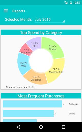 FinWiz|玩財經App免費|玩APPs