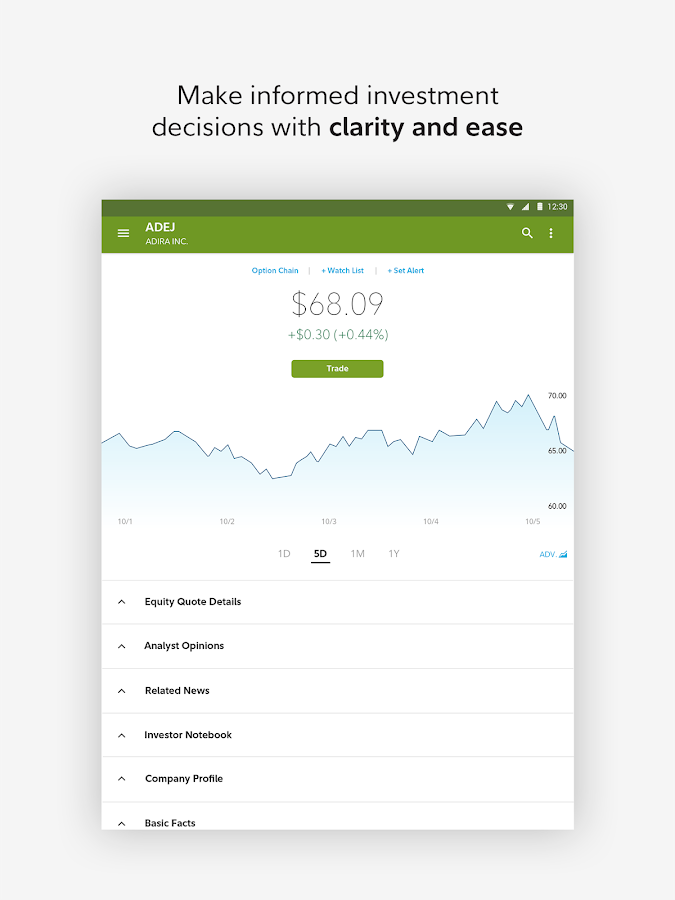 Fidelity Stock Quotes Enchanting Fidelity Investments  Android Apps On Google Play