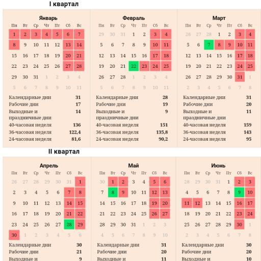 Производственный календарь2018