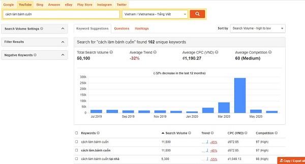 Keyword Tool cho phép nghiên cứu từ khóa trên Youtube theo lượt tìm kiếm hàng tháng