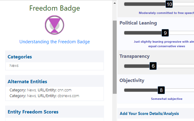 Entity Freedom Rating