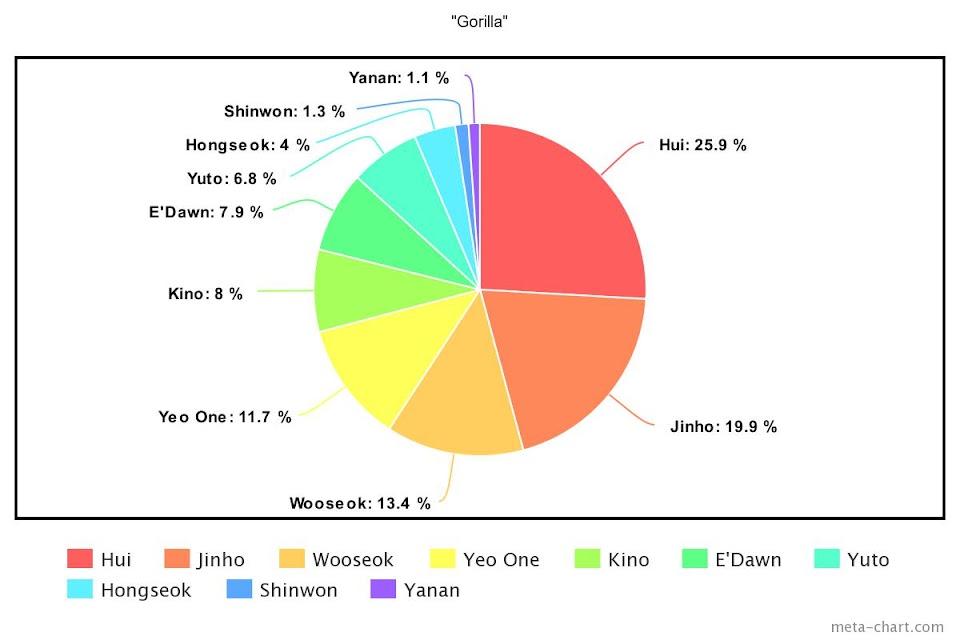 meta-chart - 2021-02-22T231903.925