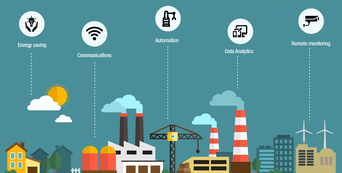 Introduction to Internet of Things - Smart Factory