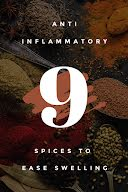 Anti Inflammatory Spices - Pinterest Pin item