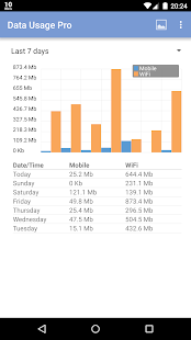 Internet Speed Data Usage Pro Screenshot