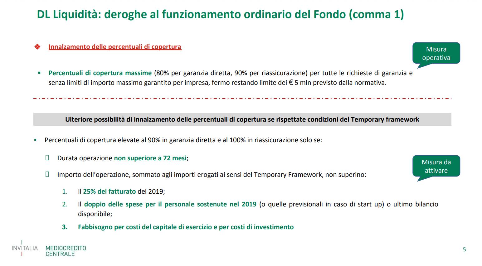 Fondo di garanzia PMI - slide di Mediocredito Centrale