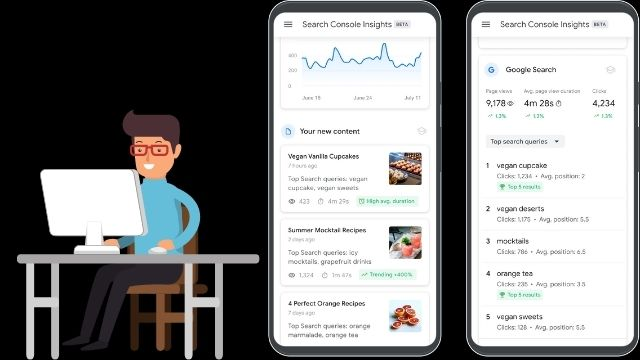 How search console insights works