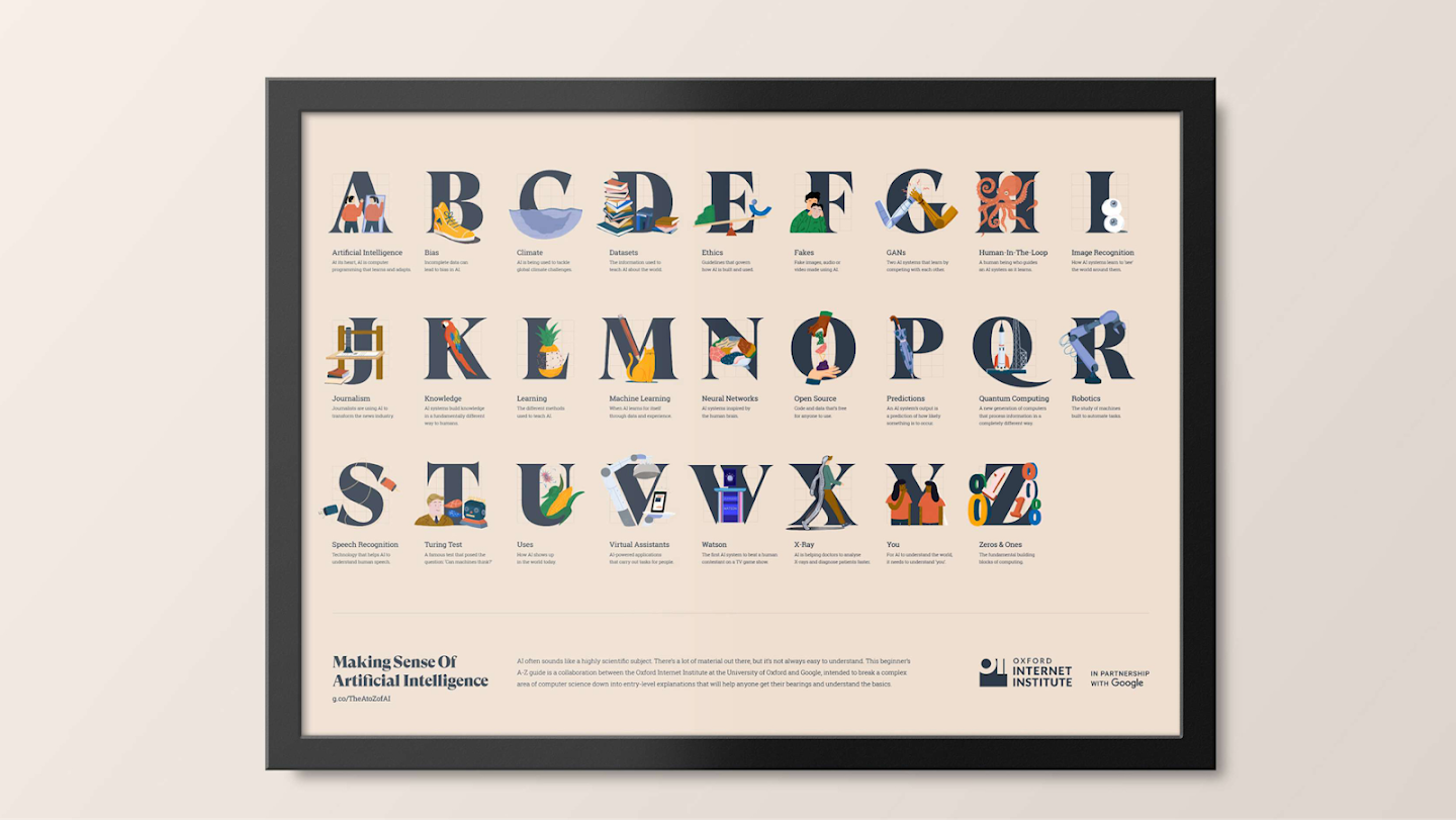Printed poster of the 26 illustrated letters of the alphabet and one liner overview each