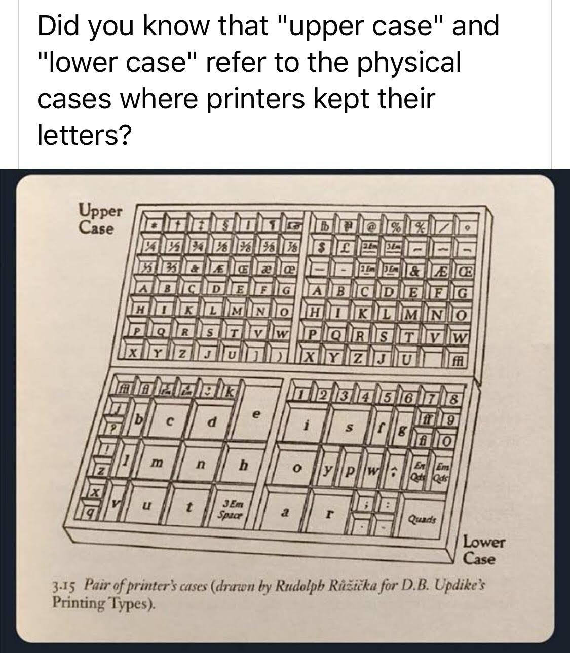 Origin of Upper and Lower Case