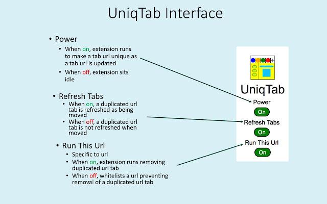 UniqTab