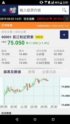 港股360 screenshot 1