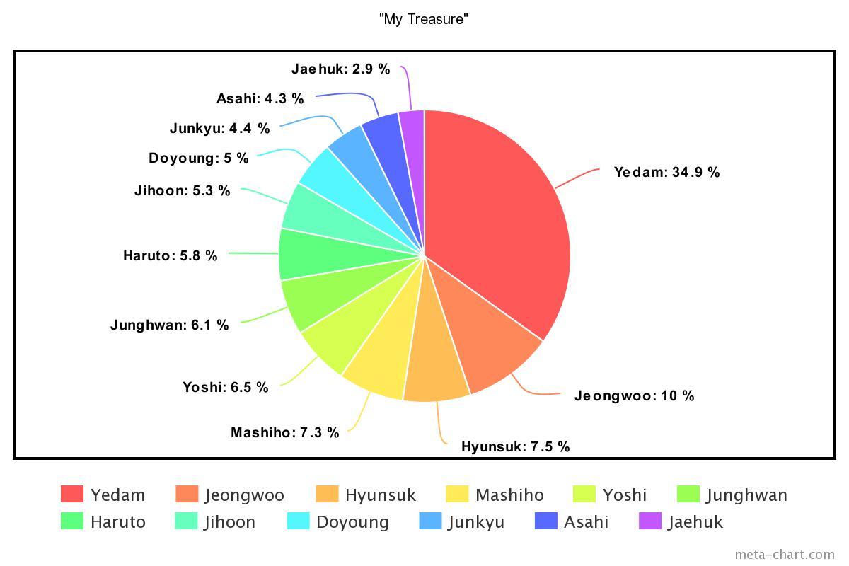 meta-chart - 2021-02-01T204616.795
