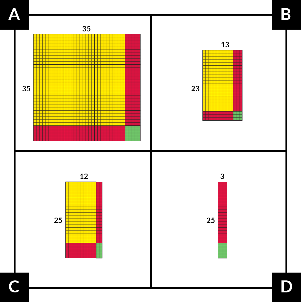 A. shows a 35 by 35 array. 900 pieces are yellow, 300 are red, 25 are green. B. shows a 23 by 13 array. 200 pieces are yellow, 108 are red, 9 are green. C. shows a 25 by 12 array. 200 pieces are yellow, 90 are red, 10 are green. D. shows a 25 by 3 array; 60 pieces are red, 15 are green.
