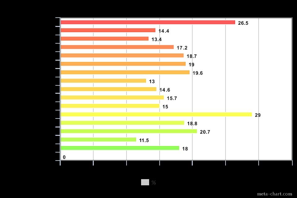 meta-chart (6)