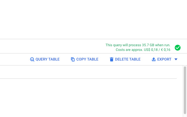 BigQuery expected costs