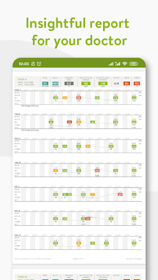 mySugr - Diabetes App & Blood Sugar Trackerのおすすめ画像5