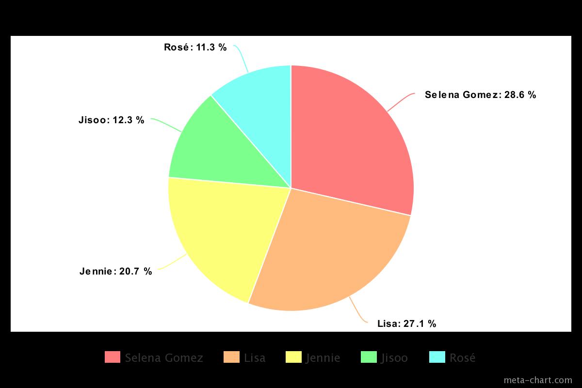 meta-chart (41)