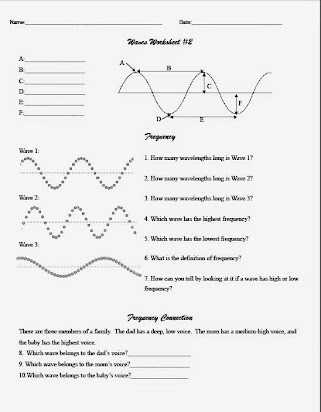 Waves Unit 2 Worksheet 5 Beautiful Aes E Liry Acoustical in addition Unit 5  Worksheet 2 Energy Storage   Conservation with Bar Graphs additionally What Do All Waves Carry From One Place To Another   Por Place 2017 furthermore Waves Unit 2 Worksheet 5 Unique Science A Z Light Energy Grades 5 6 together with  also Waves Unit 2 Worksheet 5   Livinghealthybulletin likewise Lesson Wave Behavior Lab Rotation  Day 2   BetterLesson besides Waves unit by Masfar   Teaching Resources   Tes further 3 Key Physics Unit V Worksheet moreover Waves Unit   Miss Bupp's Cl also Waves unit ii worksheet 2 key in addition Waves Unit   Miss Bupp's Cl additionally  also  furthermore Waves Unit II  Waves in the Ocean  3 5 pts moreover Waves Unit 2 Worksheet 5 Beautiful Aes E Liry Acoustical. on waves unit 2 worksheet 5