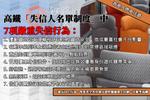 內地「失信人名單」高鐵香港段適用 違反7種行為官網公布全名、被禁購車票