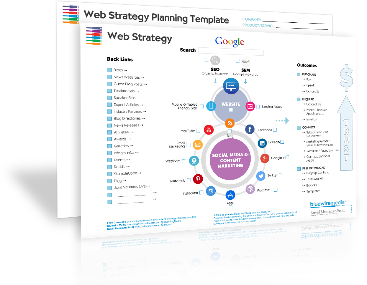 9+ social media marketing plan templates – free sample, example.