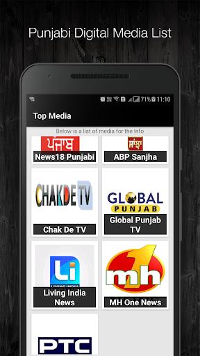 Download Punjabi News: ABP,PTC,Tribune,Jagran & Others Info