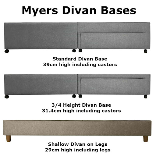 Myers sprung edge divan bases only savings on myers beds for Sprung divan base only