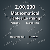 Maths tables learning