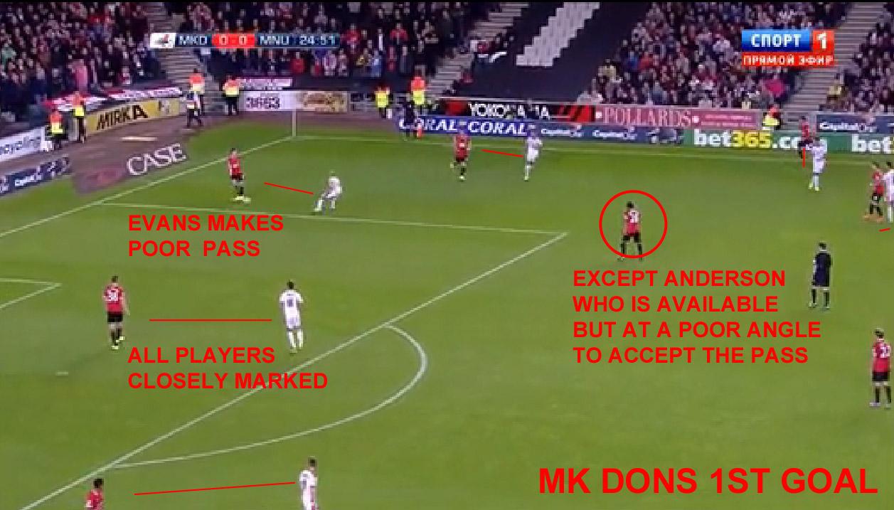 MK DONS 1ST GOAL1.jpg