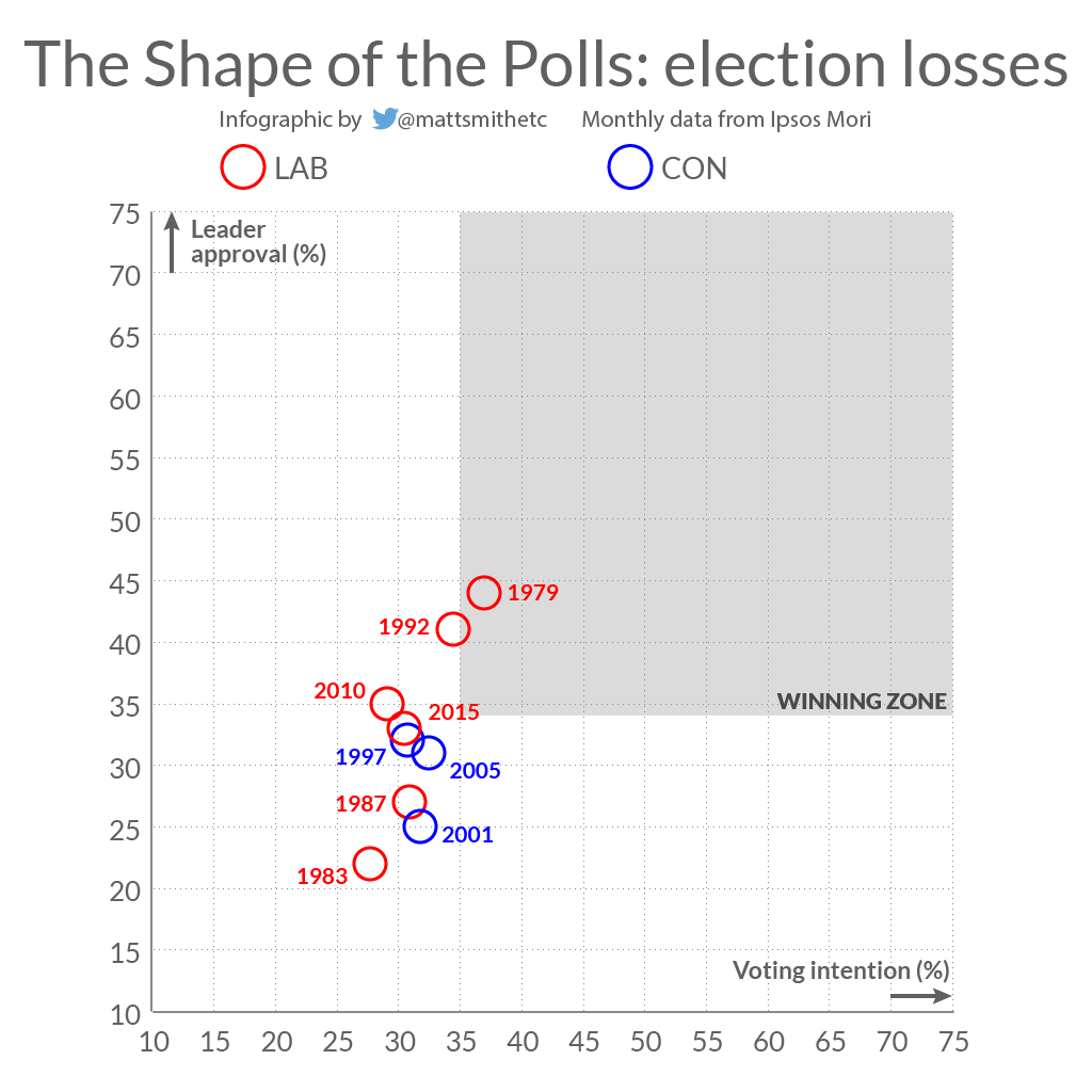 Election losses-01.png