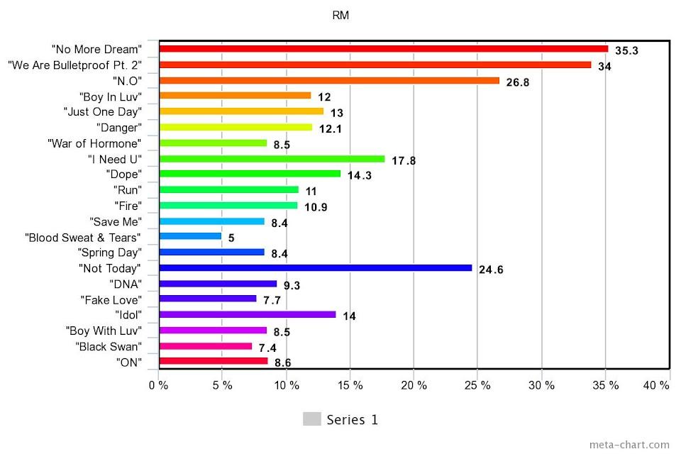 meta-chart (97)