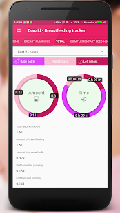 Breastfeeding tracker - náhled