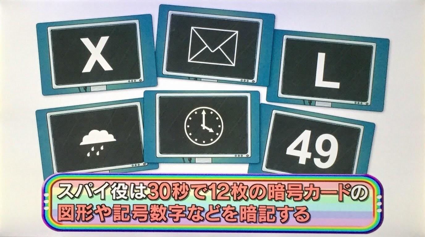 ぷっすまボードゲーム部:シークレット・ミッション:ルール説明2