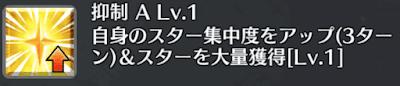抑制[A]