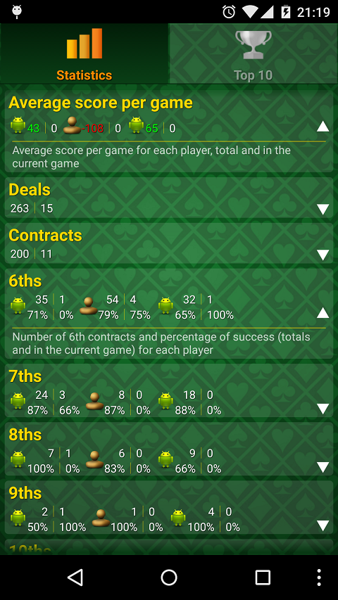 Preferans- screenshot