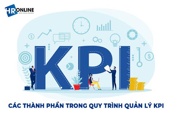 Các thành phần trong quy trình quản lý KPI