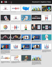Photo: #Storyboard #ExplainerVideo Froce Mains Design by: http://bossvfx.com