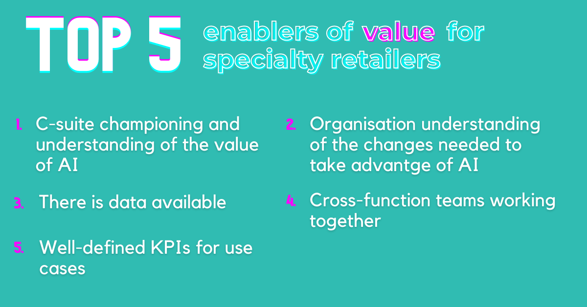 Top 5 enablers of value for specialty retailers