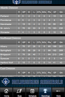 Milwaukee Admirals- screenshot thumbnail