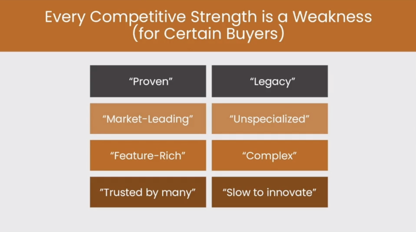 April Dunford highlights how competitive strength is a weakness, (for certain buyers)