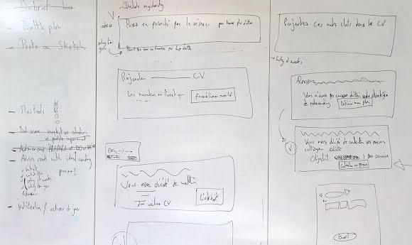 An early Bob Emploi product roadmap