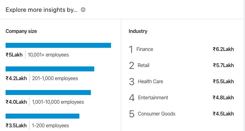 data-analyst-salary-5