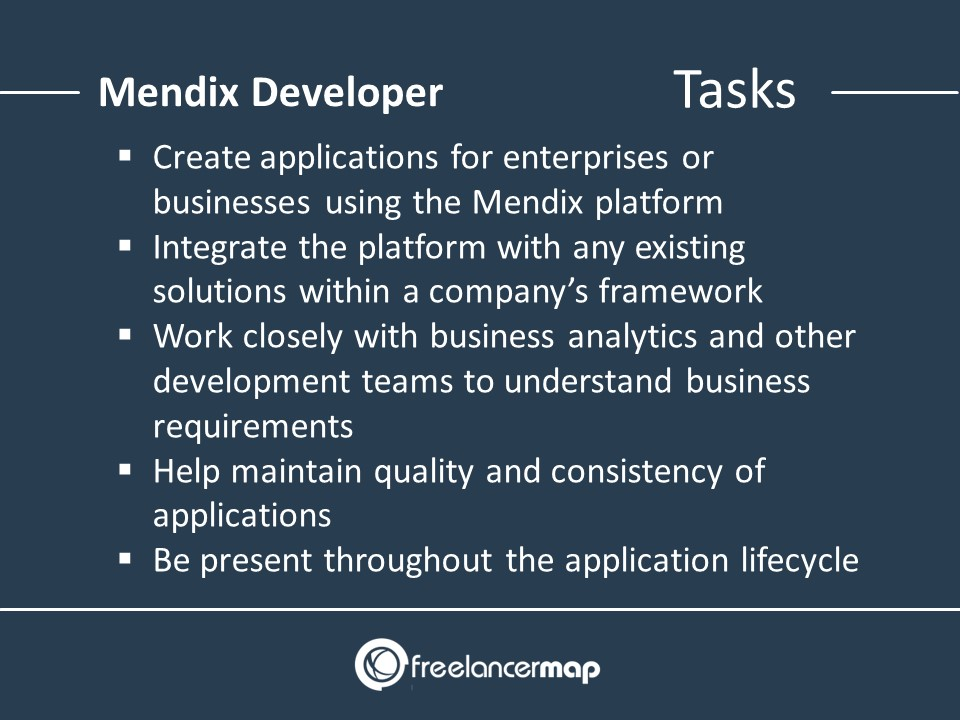 Responsibilities of a Mendix Developer